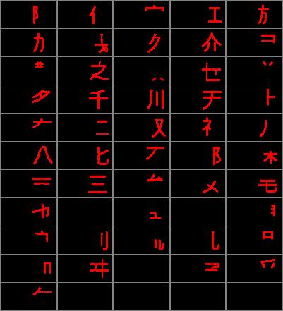 katakanaorigin